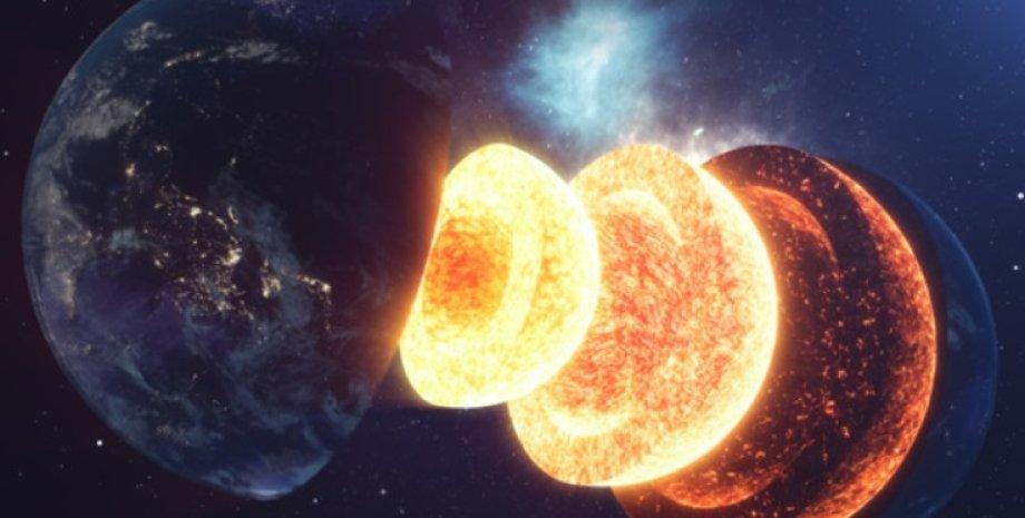 Земля, внутрішнє ядро