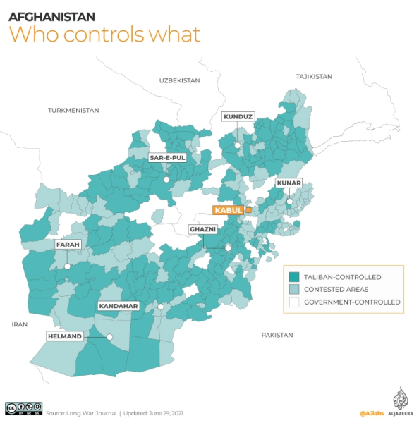 кто контролирует афганистан