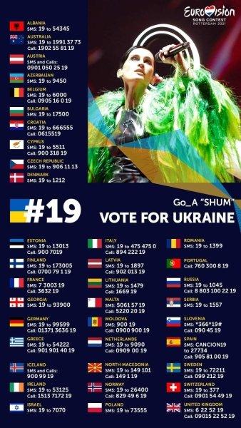Євробачення, переможці Євробачення, як голосували за Україну, Україна, Go_A